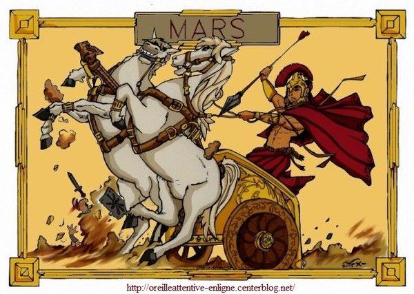Signification du mois de MARS